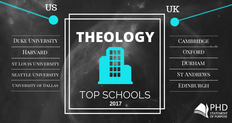 theology statement of purpose schools 2017