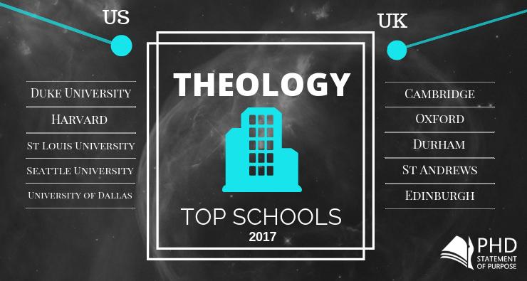 theology statement of purpose schools 2017